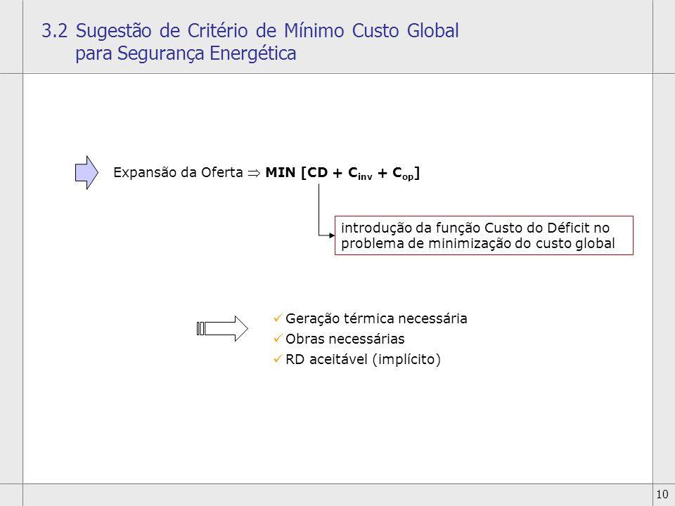 3.2 Sugestão de Critério de Mínimo Custo Global para Segurança Energética