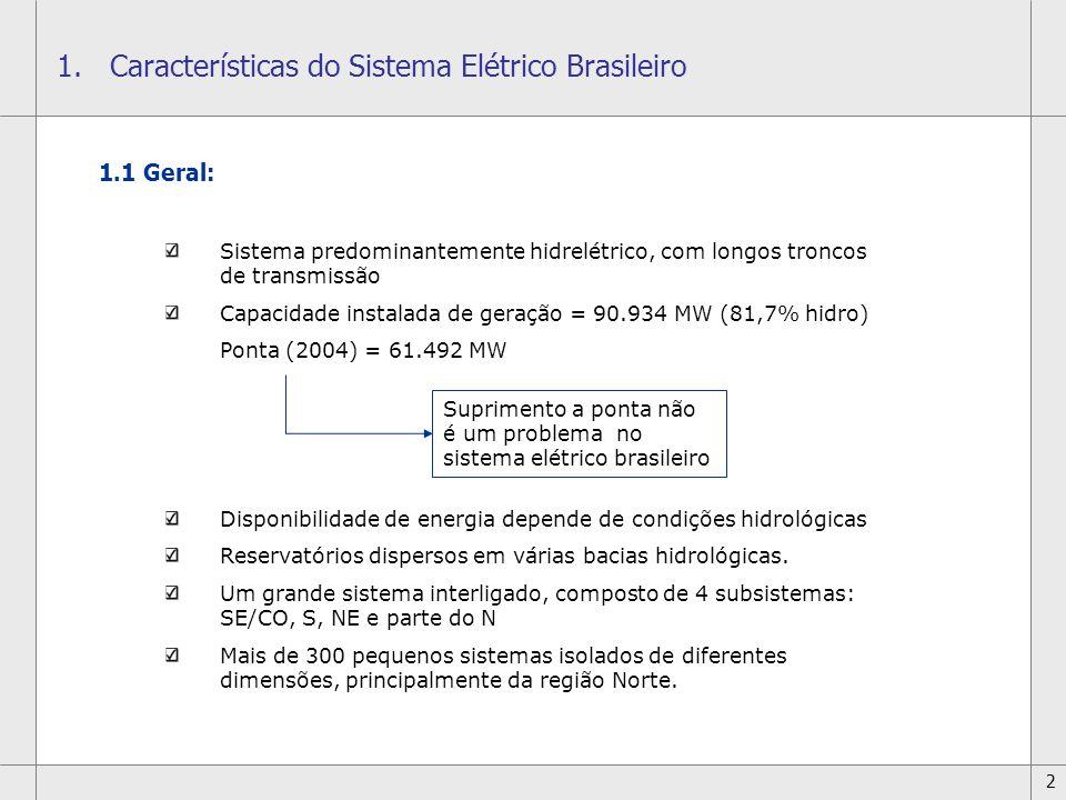 Características do Sistema Elétrico Brasileiro