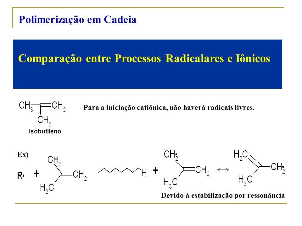 Comparação entre Processos Radicalares e Iônicos