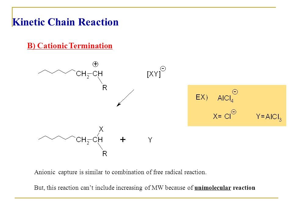Kinetic Chain Reaction
