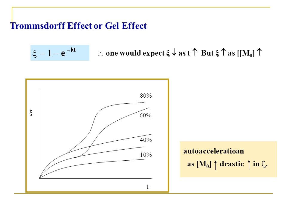 Trommsdorff Effect or Gel Effect