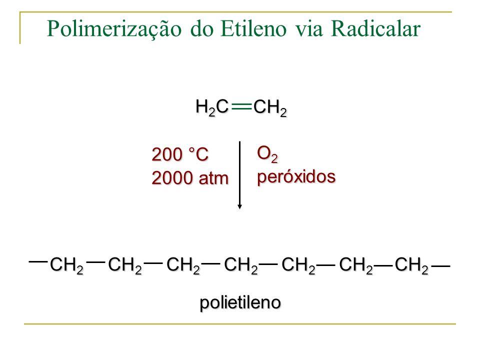 Polimerização do Etileno via Radicalar