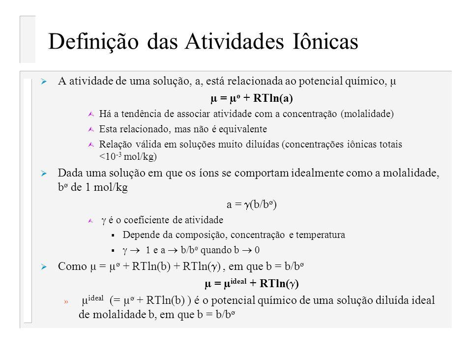Definição das Atividades Iônicas