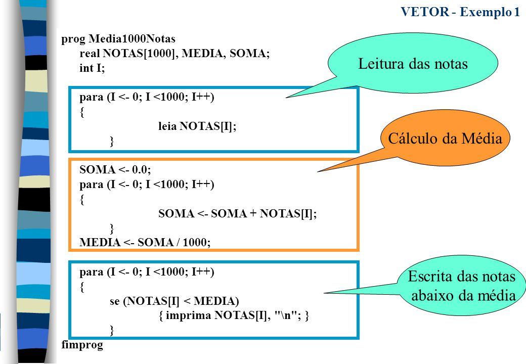 Leitura das notas Cálculo da Média Escrita das notas abaixo da média