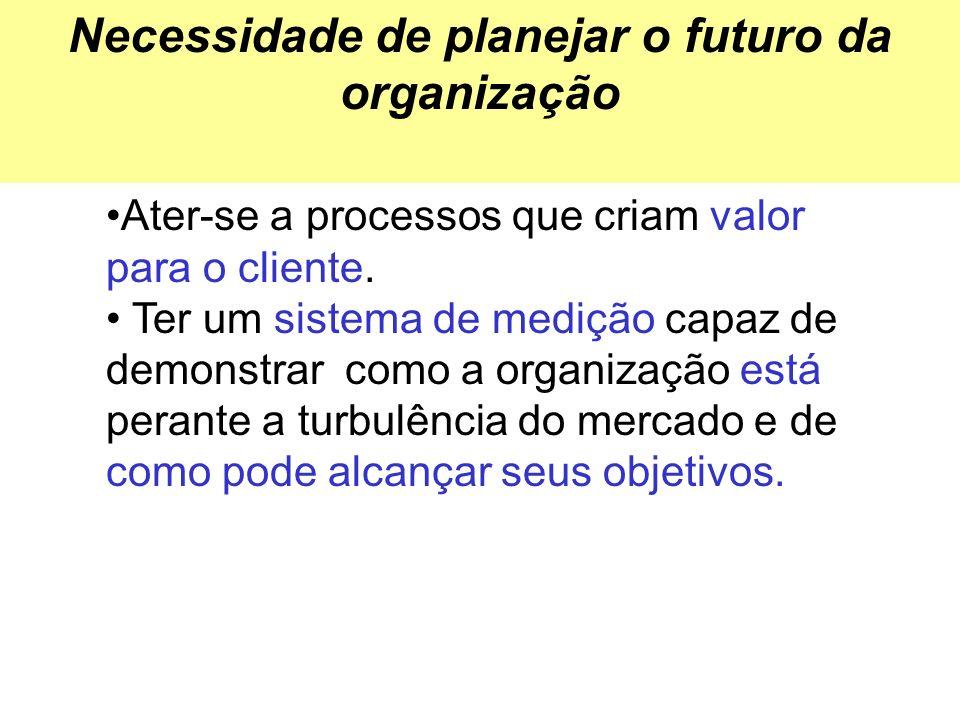 Necessidade de planejar o futuro da organização