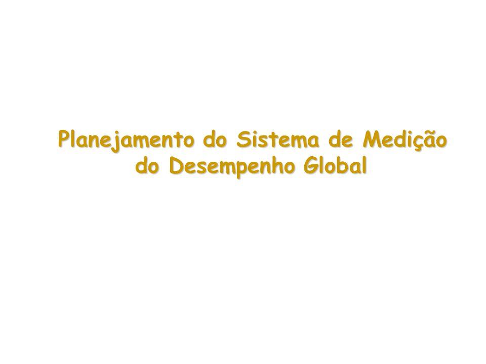 Planejamento do Sistema de Medição do Desempenho Global
