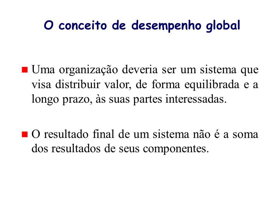 O conceito de desempenho global