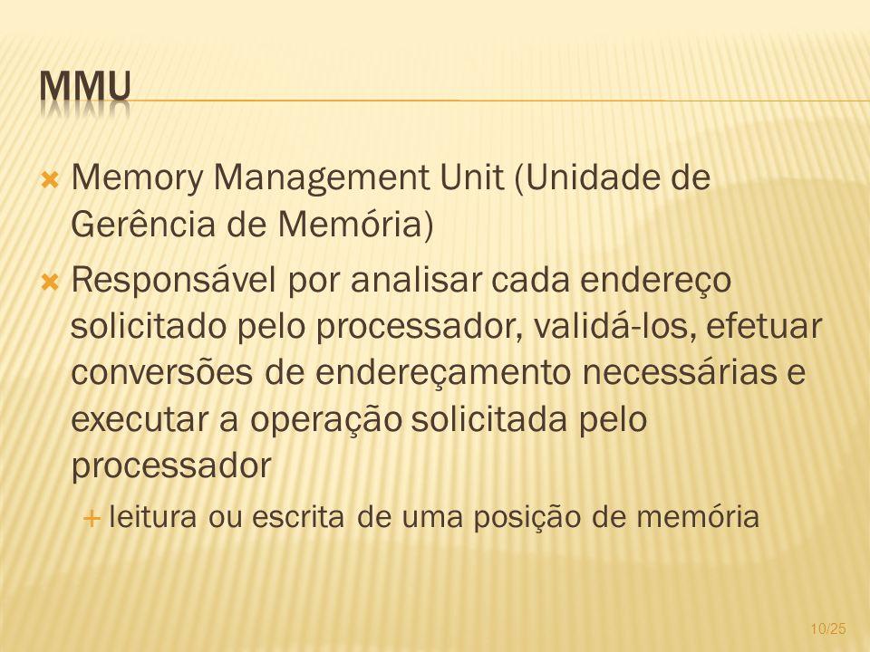 MMU Memory Management Unit (Unidade de Gerência de Memória)