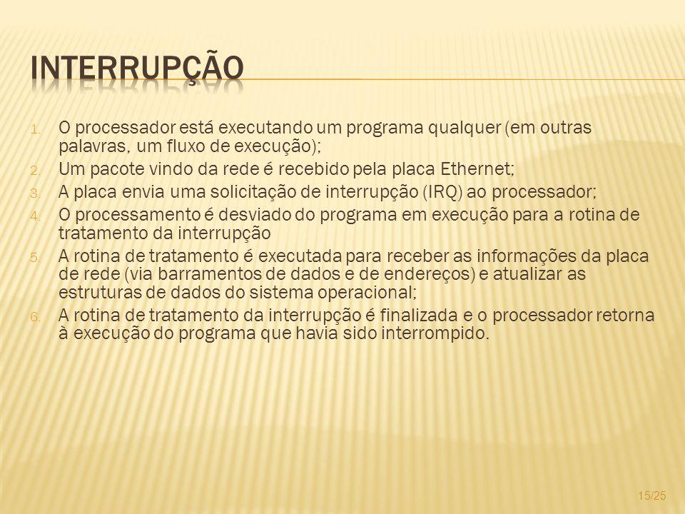 Interrupção O processador está executando um programa qualquer (em outras palavras, um fluxo de execução);