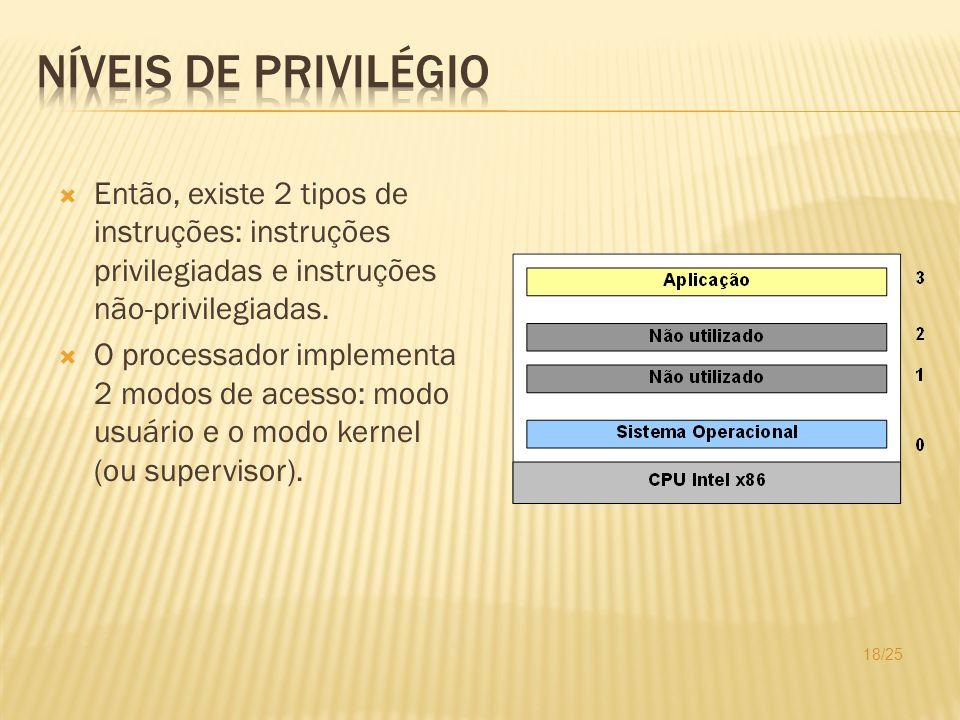 Níveis de privilégio Então, existe 2 tipos de instruções: instruções privilegiadas e instruções não-privilegiadas.