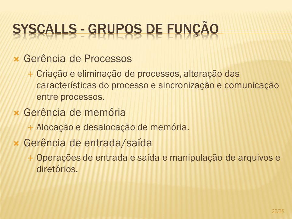 Syscalls - Grupos de Função