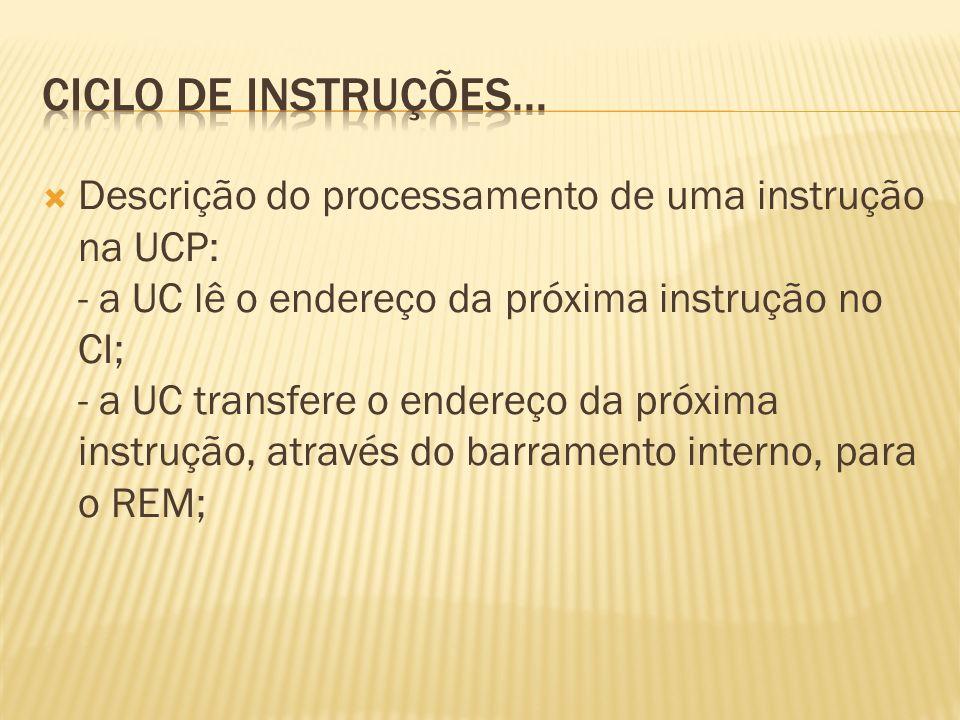 Ciclo de instruções...