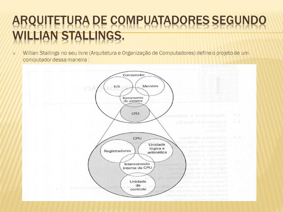 Arquitetura de compuatadores segundo willian stallings.