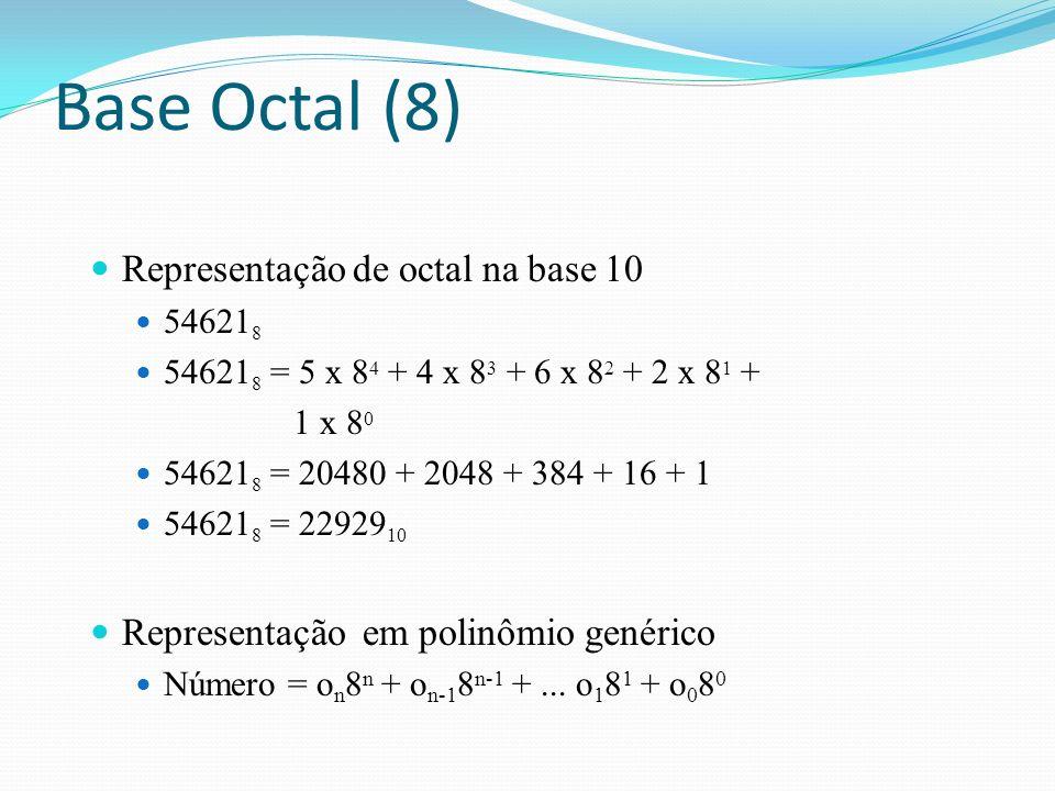 Base Octal (8) Representação de octal na base 10
