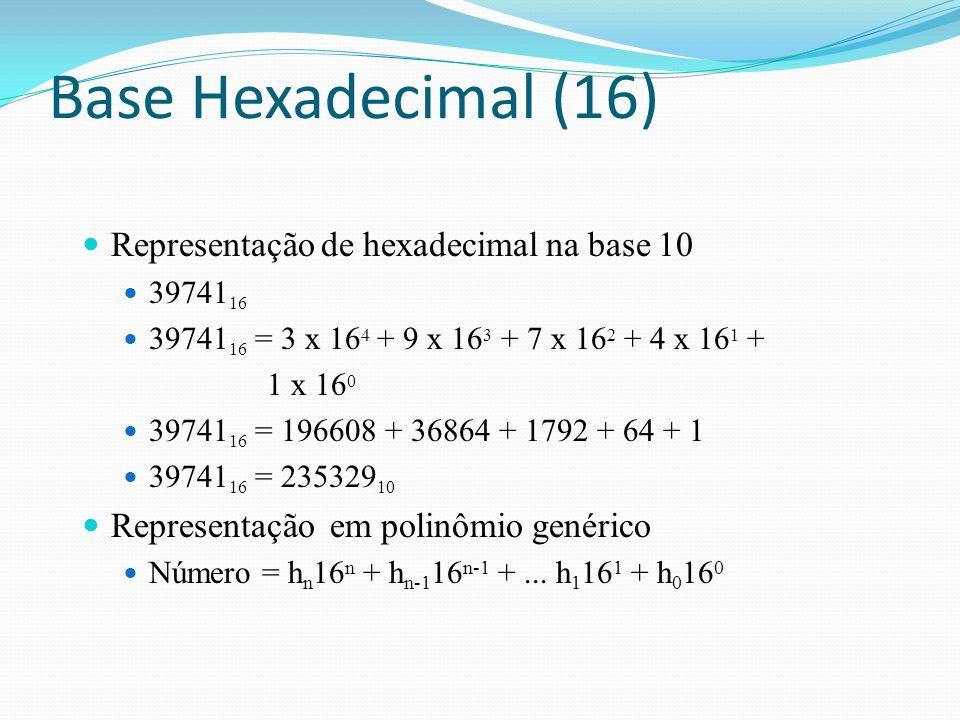 Base Hexadecimal (16) Representação de hexadecimal na base 10