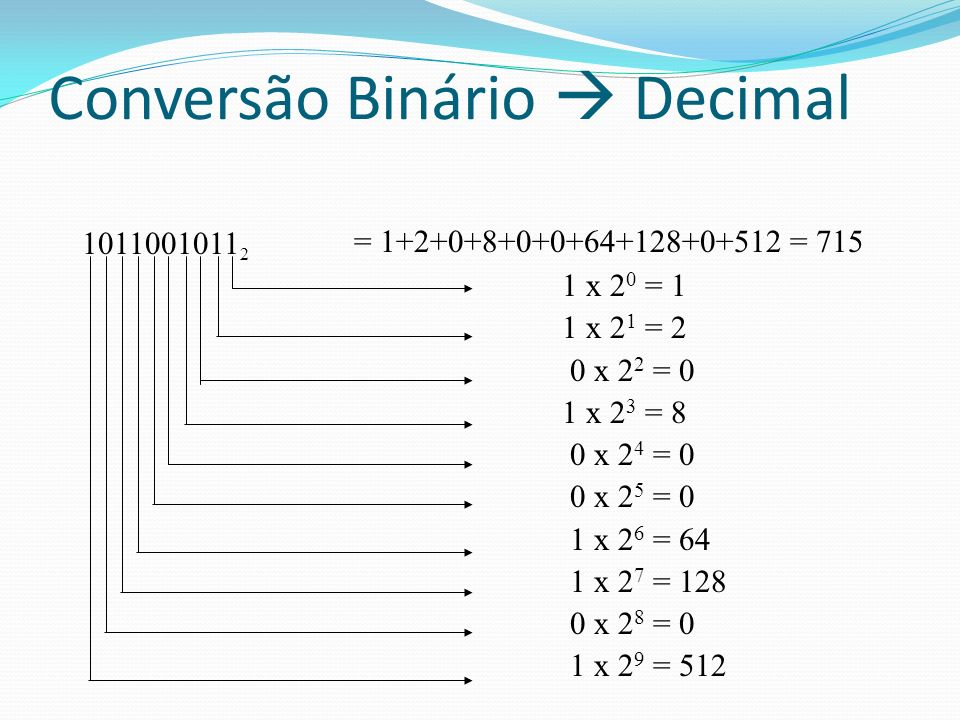 Conversão Binário  Decimal