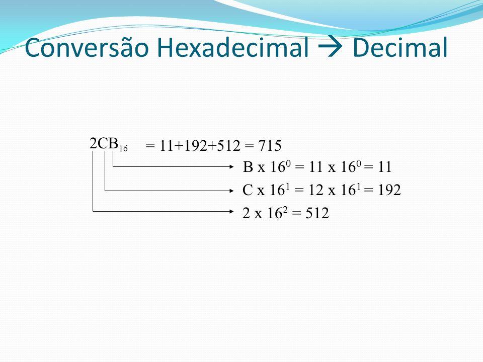 Conversão Hexadecimal  Decimal