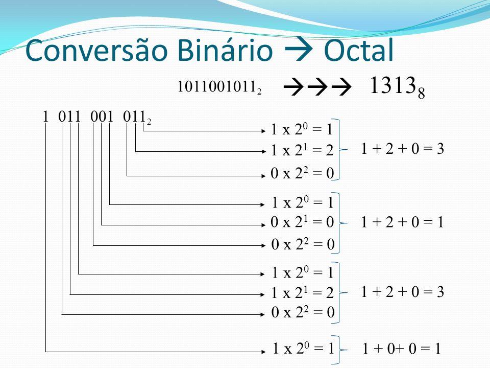 Conversão Binário  Octal
