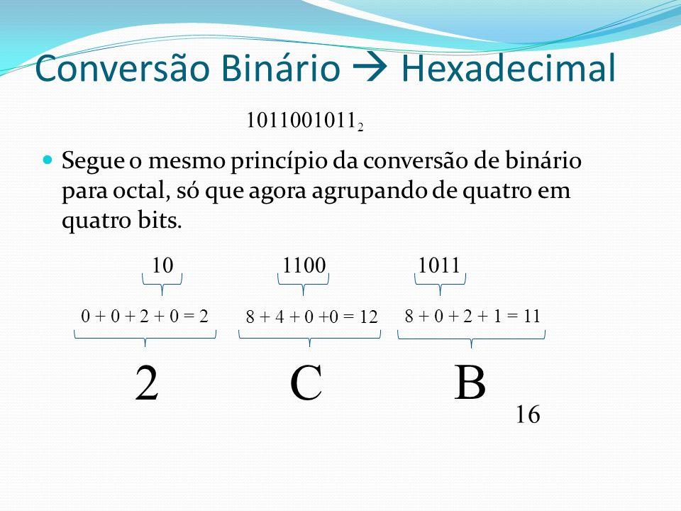 Conversão Binário  Hexadecimal