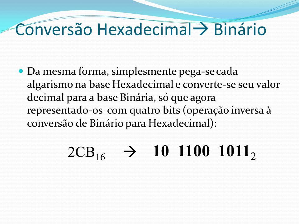 Conversão Hexadecimal Binário