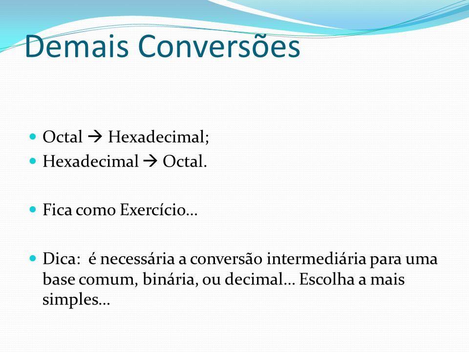 Demais Conversões Octal  Hexadecimal; Hexadecimal  Octal.
