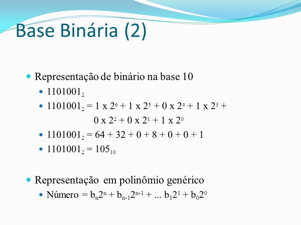 Base Binária (2) Representação de binário na base 10