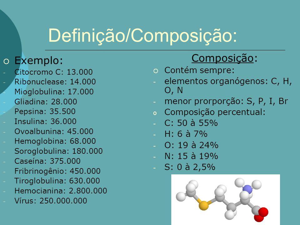 Definição/Composição: