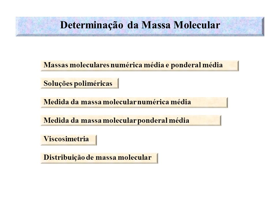 Determinação da Massa Molecular