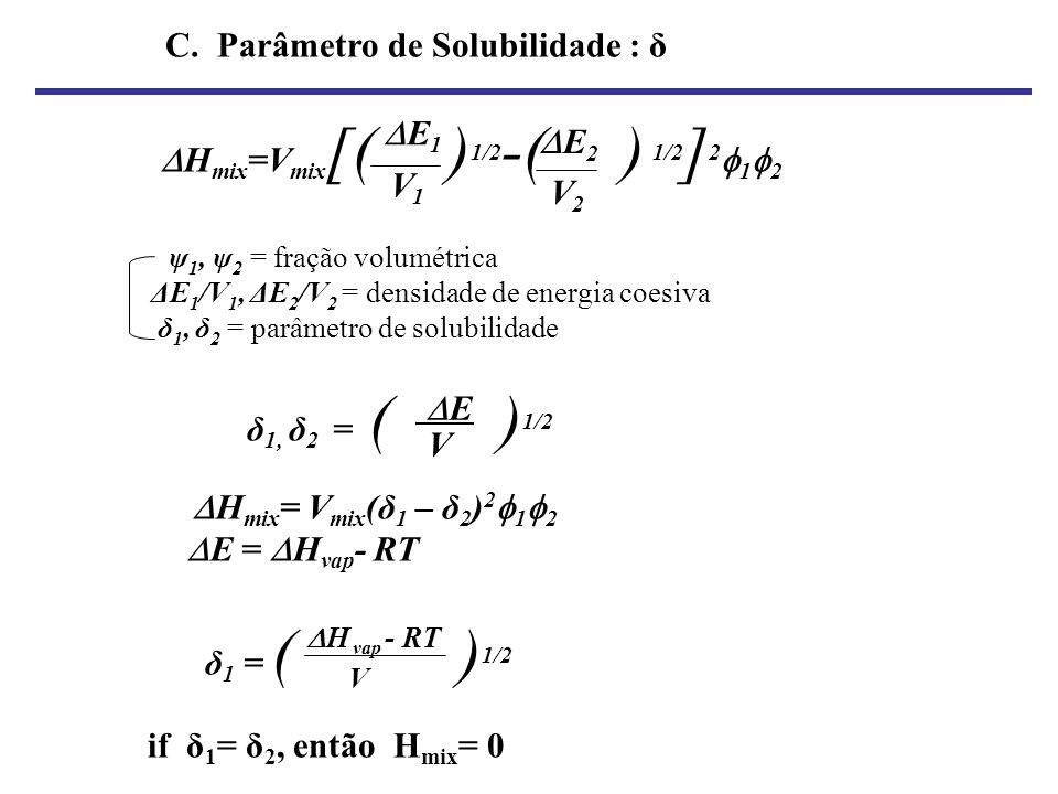 C. Parâmetro de Solubilidade : δ