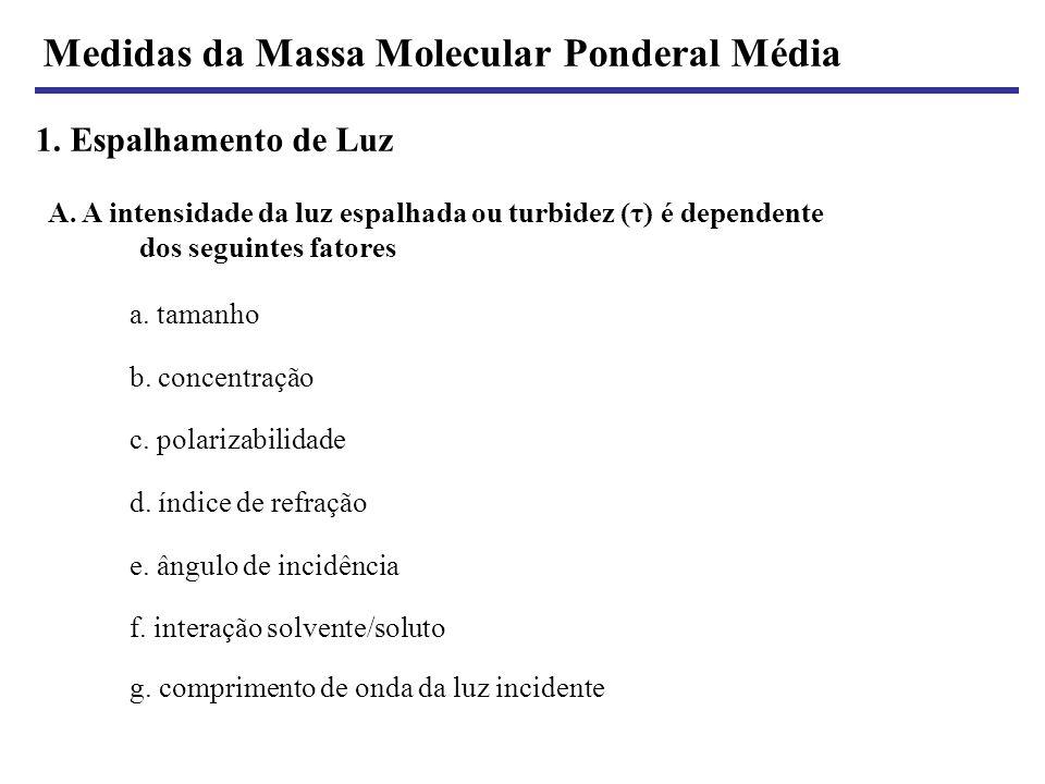 1. Espalhamento de Luz Medidas da Massa Molecular Ponderal Média