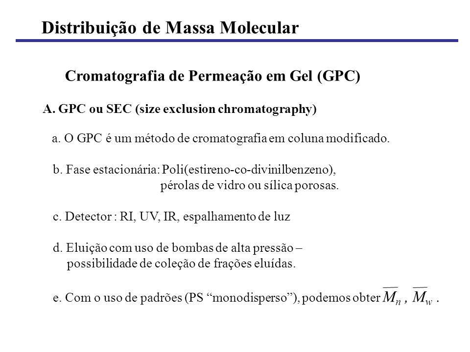 Distribuição de Massa Molecular