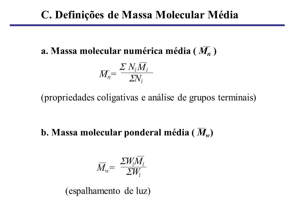 C. Definições de Massa Molecular Média