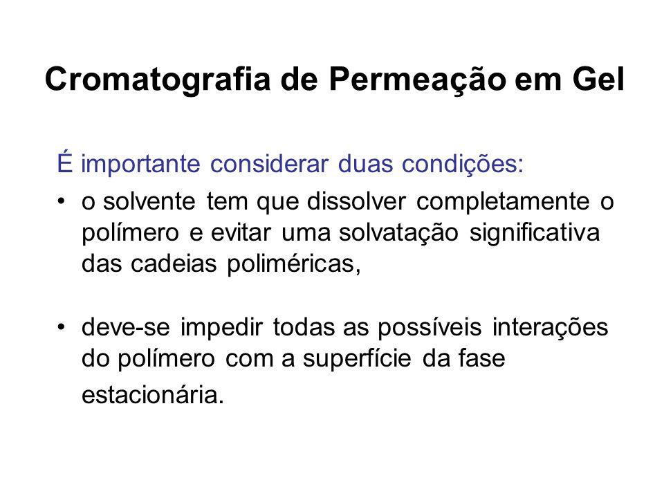 Cromatografia de Permeação em Gel