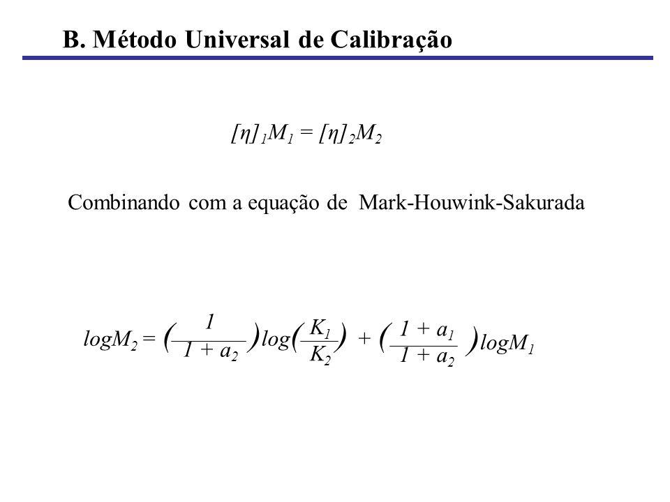 )log( ) + ( )logM1 B. Método Universal de Calibração