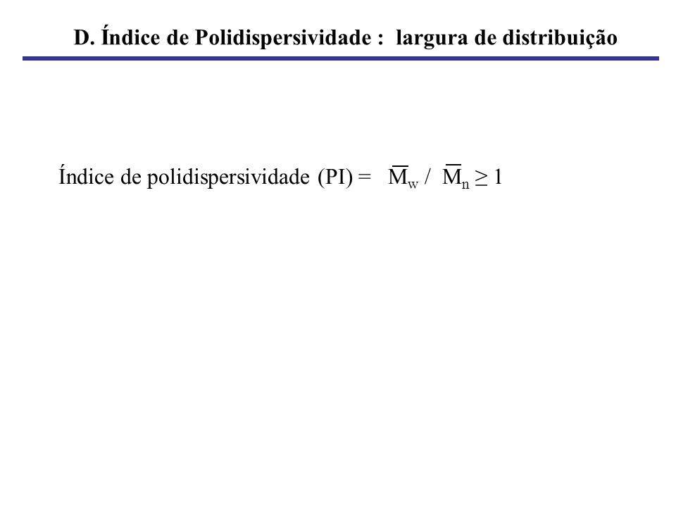 D. Índice de Polidispersividade : largura de distribuição
