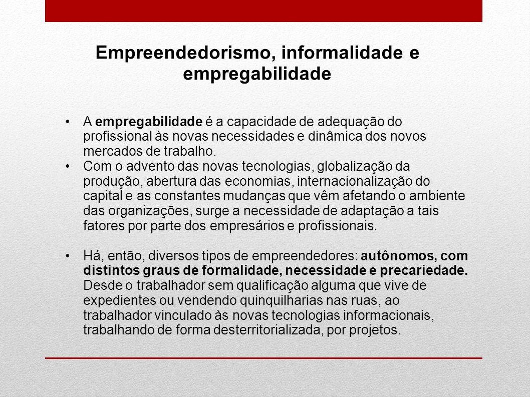 Empreendedorismo, informalidade e empregabilidade