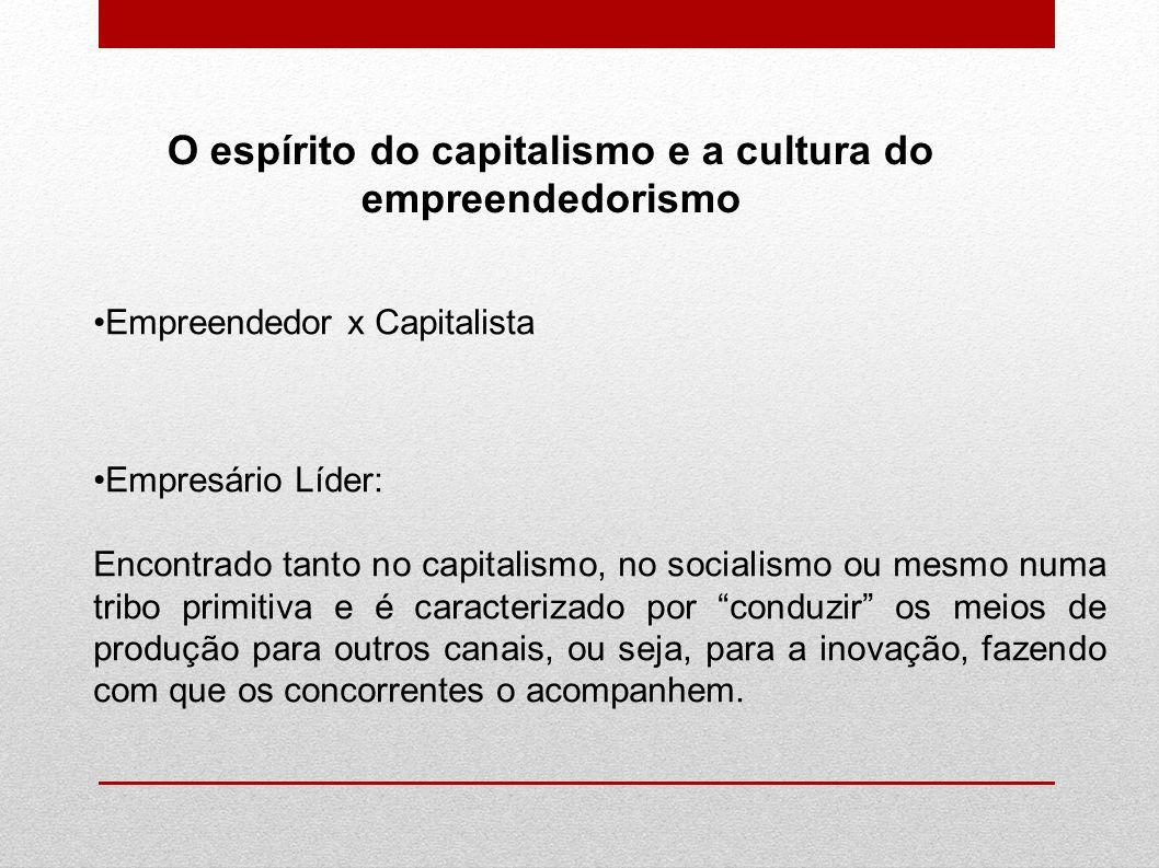 O espírito do capitalismo e a cultura do empreendedorismo