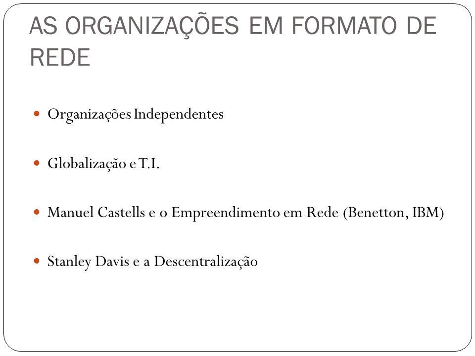 AS ORGANIZAÇÕES EM FORMATO DE REDE