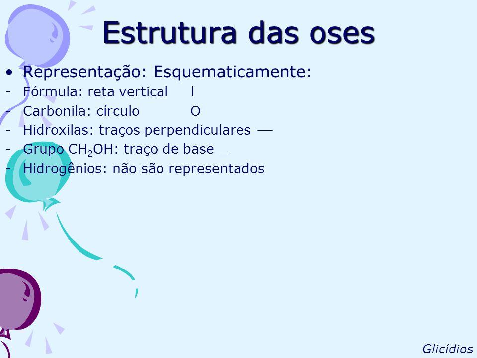 Estrutura das oses Representação: Esquematicamente: