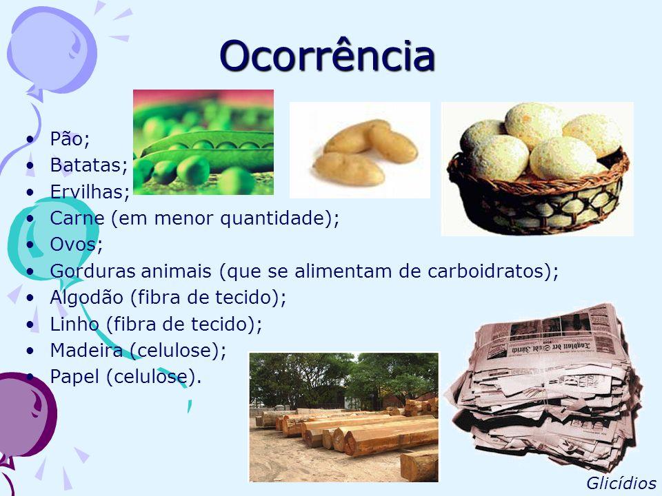 Ocorrência Pão; Batatas; Ervilhas; Carne (em menor quantidade); Ovos;