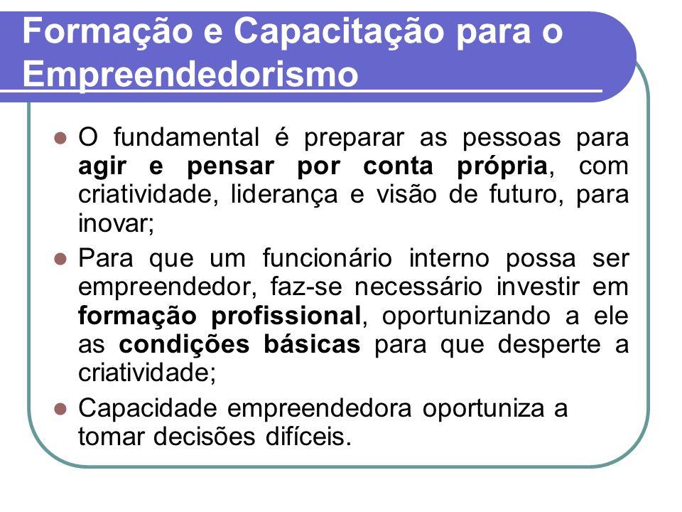 Formação e Capacitação para o Empreendedorismo