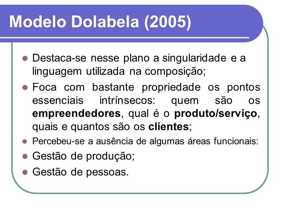 Modelo Dolabela (2005) Destaca-se nesse plano a singularidade e a linguagem utilizada na composição;