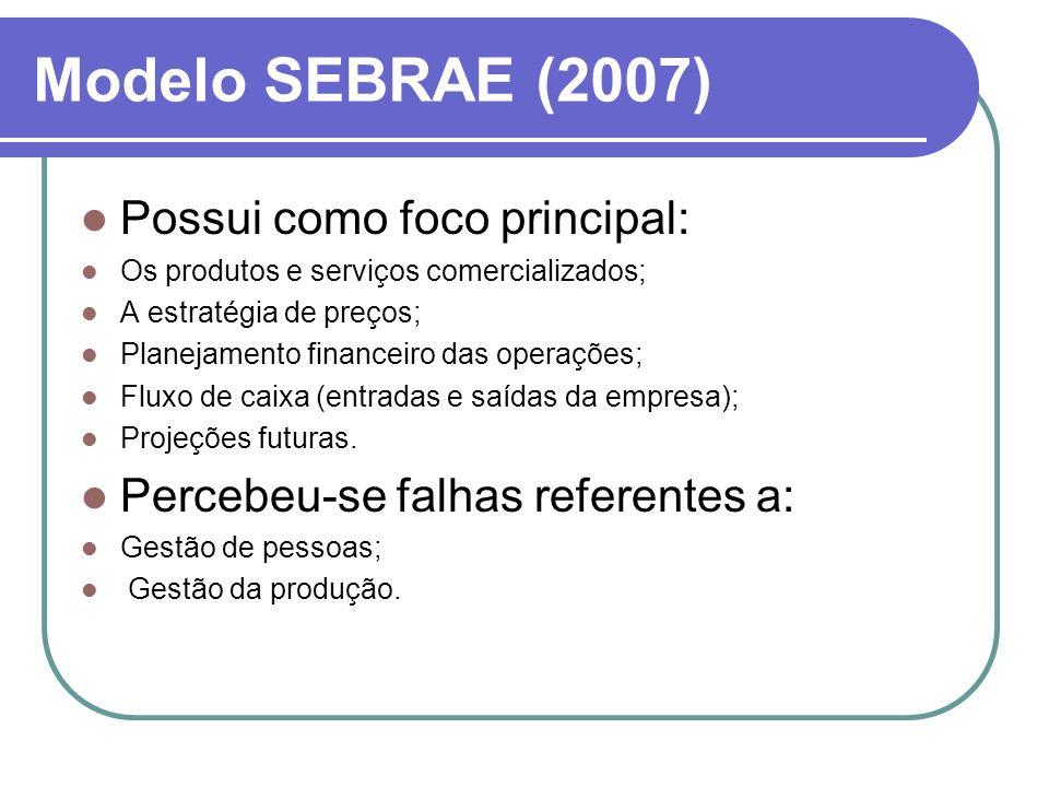 Modelo SEBRAE (2007) Possui como foco principal: