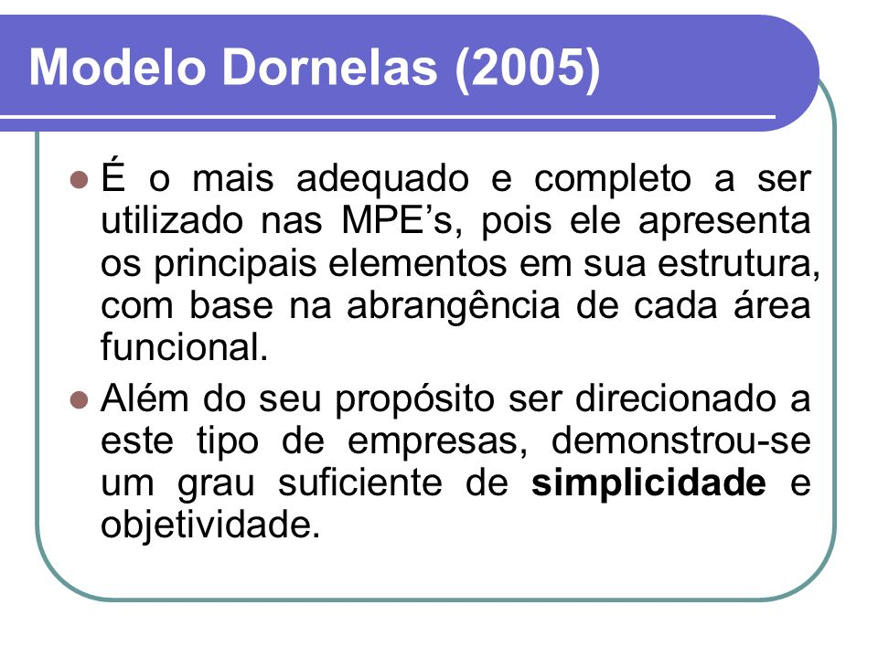 Modelo Dornelas (2005)