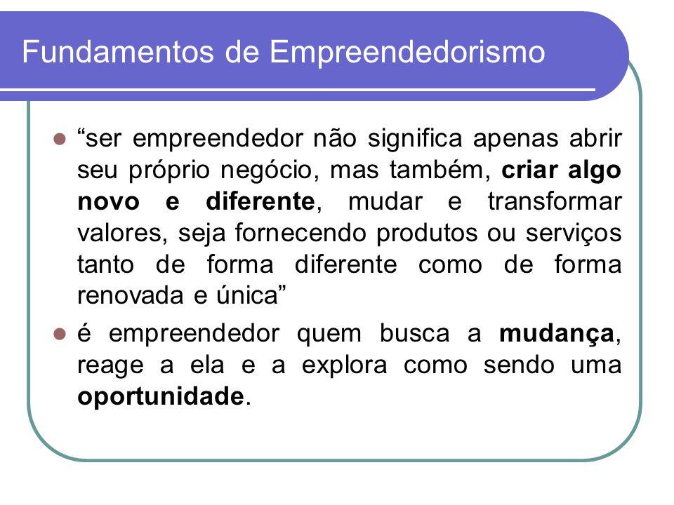 Fundamentos de Empreendedorismo