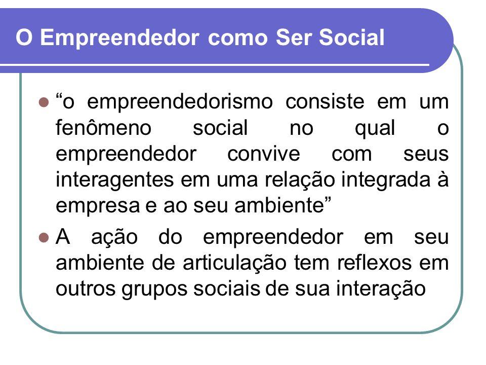 O Empreendedor como Ser Social