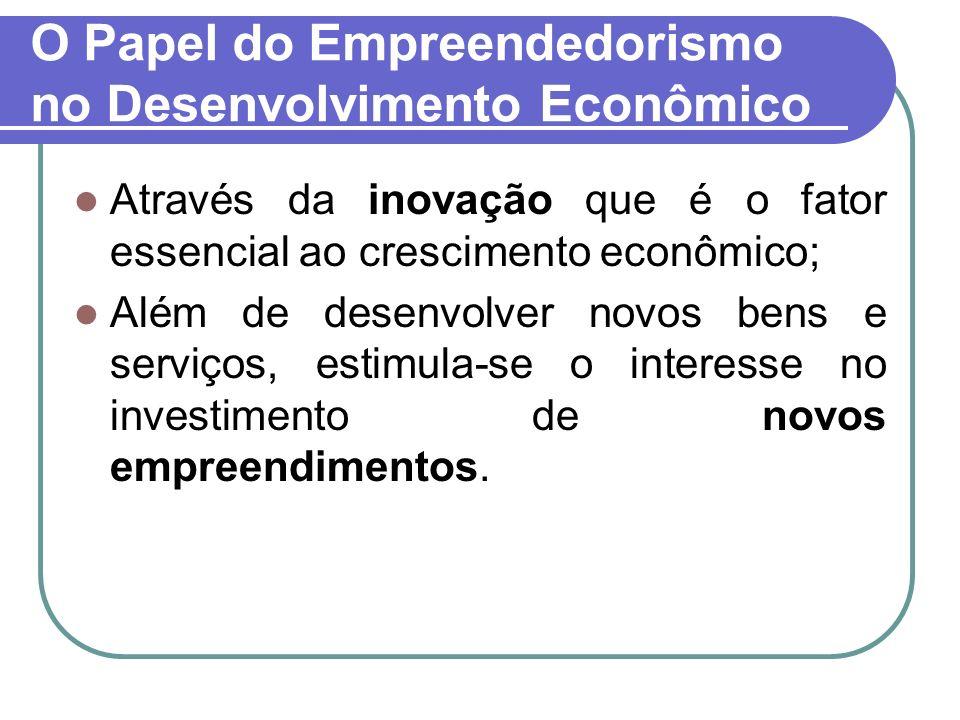 O Papel do Empreendedorismo no Desenvolvimento Econômico