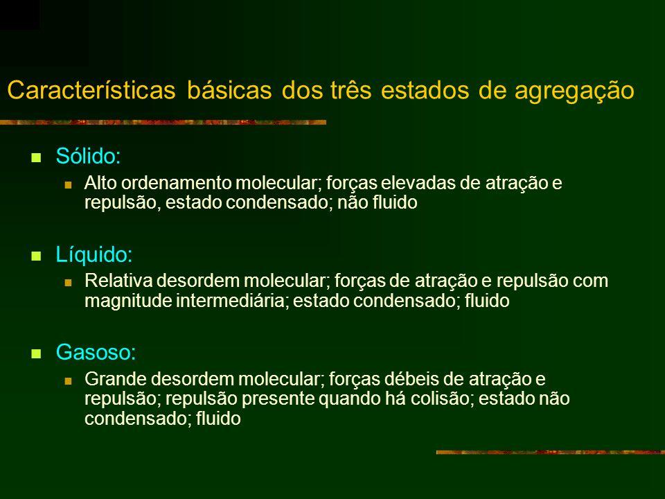 Características básicas dos três estados de agregação