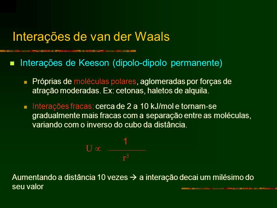 Interações de van der Waals