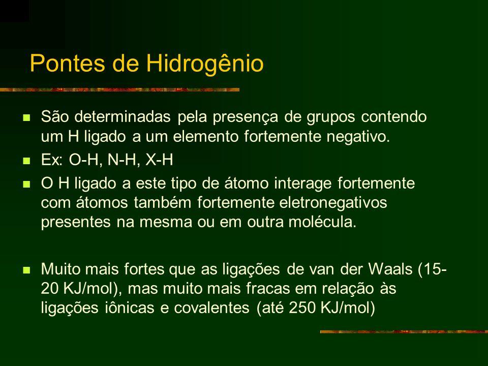 Pontes de HidrogênioSão determinadas pela presença de grupos contendo um H ligado a um elemento fortemente negativo.